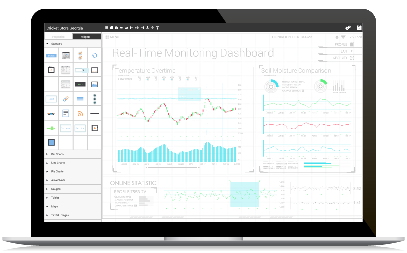C2M Visualization and Dashboards