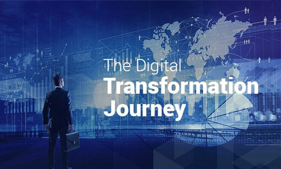 Infographic Digital Transformation