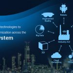 Infographic - Industrial Internet of Things